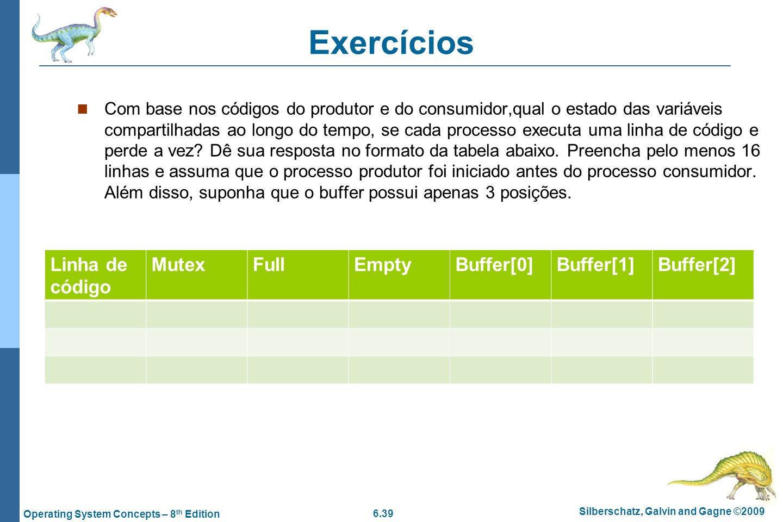Exercícios Linha de código Mutex Full Empty Buffer[0] Buffer[1]